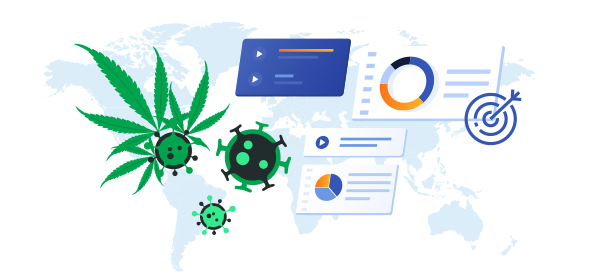 COVID, SEO and Digital Marketing for Marijuana: What Your Company Needs to Stay Relevant in the New Normal
